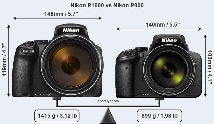 Snapsort Nikon P1000 vs Nikon P900