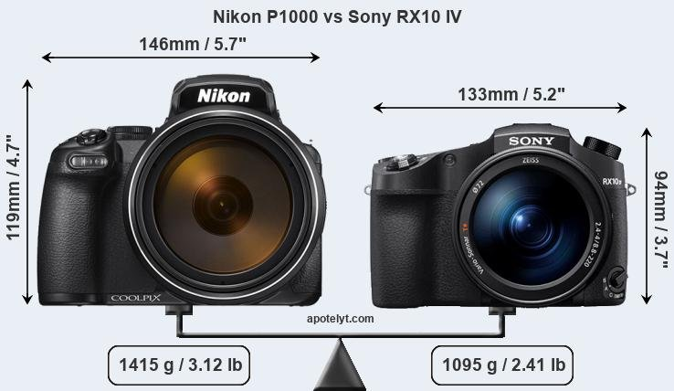 Nikon P1000 vs Sony RX10 IV Comparison Review
