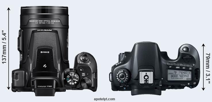 Nikon P900 vs Canon 60D Comparison Review