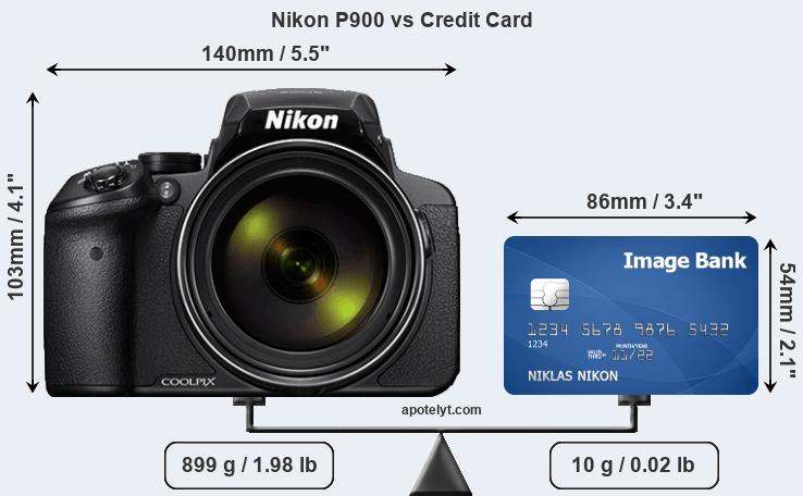 Nikon P900 vs credit card front