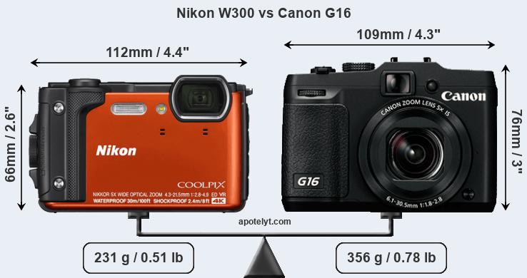 Compare Nikon W300 and Canon G16