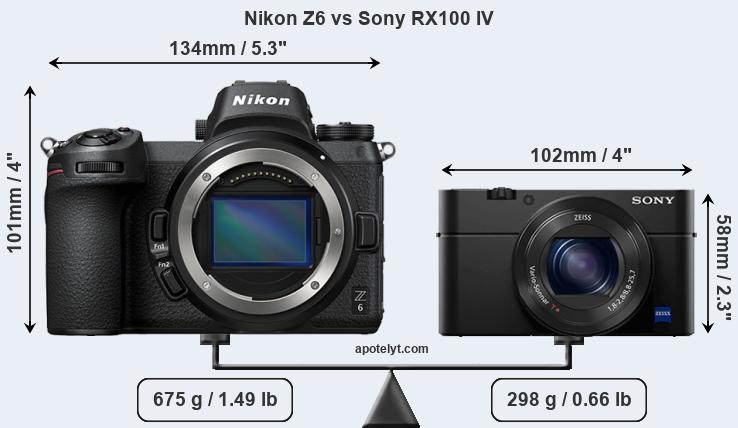 Compare Nikon Z6 Vs Sony RX100 IV