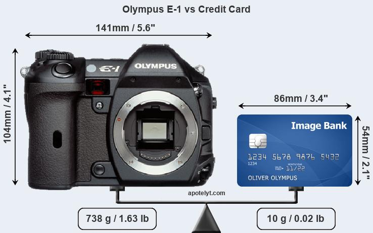 Olympus E-1 vs credit card front