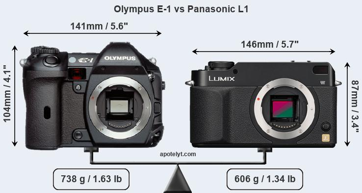 Compare Olympus E-1 vs Panasonic L1