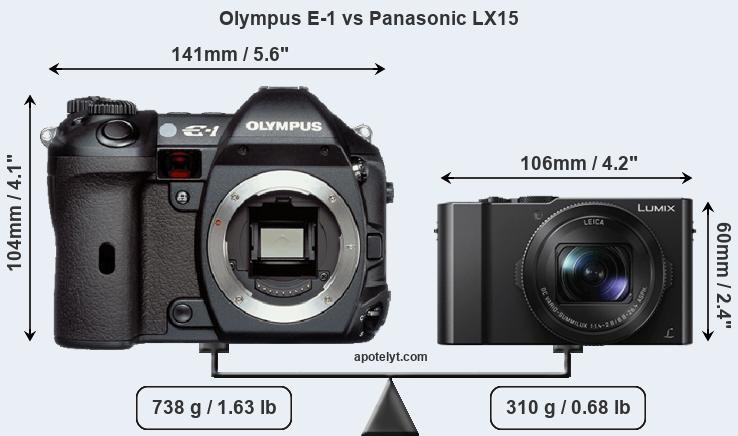 Compare Olympus E-1 and Panasonic LX15