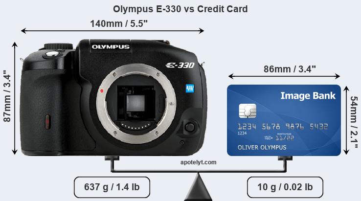 Olympus E-330 vs credit card front