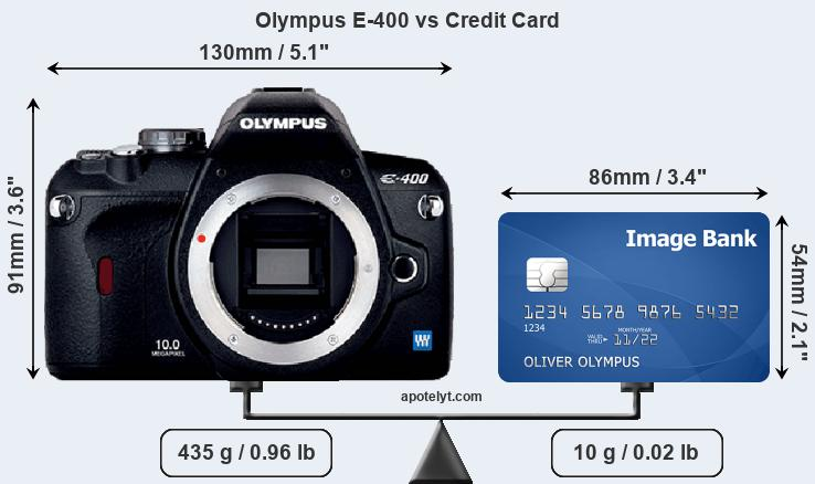Olympus E-400 vs credit card front