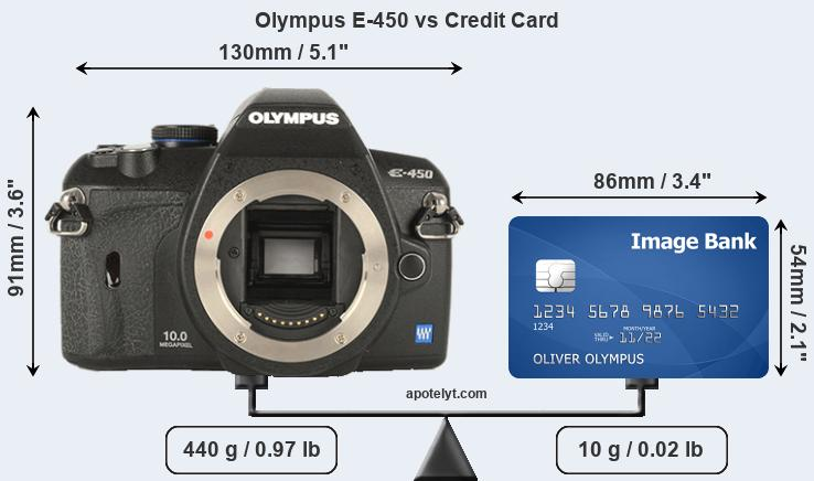 Olympus E-450 vs credit card front