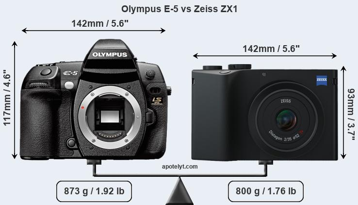 Size Olympus E-5 vs Zeiss ZX1