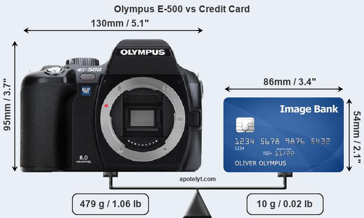 Olympus E-500 vs credit card front