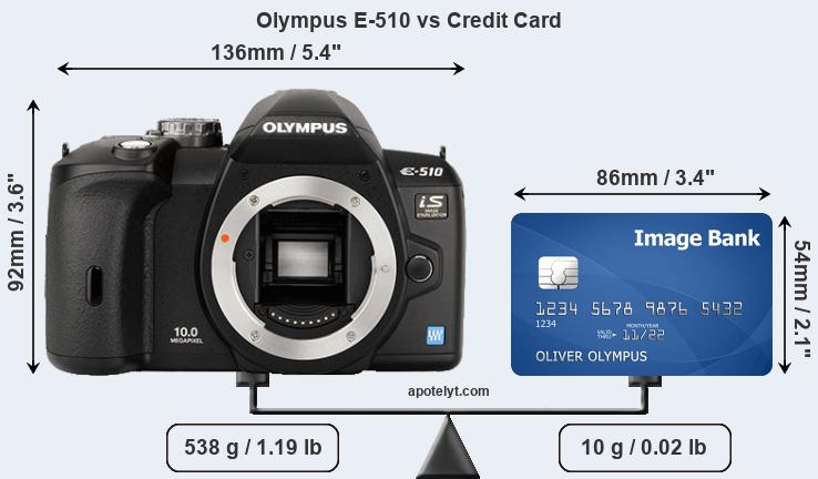 Olympus E-510 vs credit card front