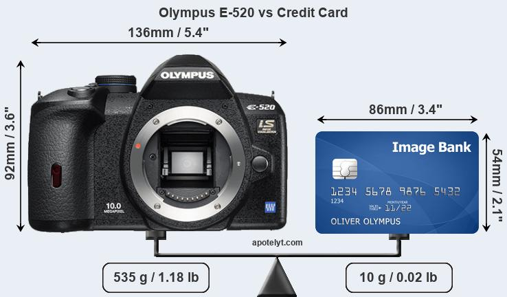 Olympus E-520 vs credit card front