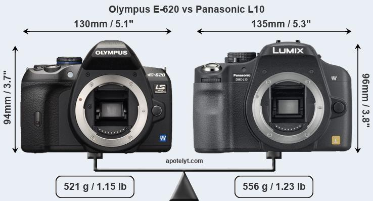 Compare Olympus E-620 vs Panasonic L10