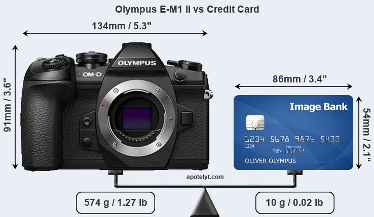 Olympus E-M1 II vs credit card front