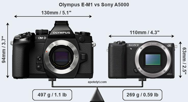 Size Olympus E-M1 vs Sony A5000