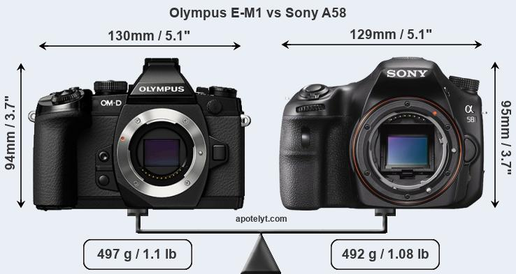 Size Olympus E-M1 vs Sony A58