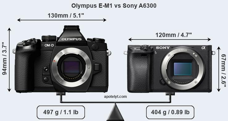 Size Olympus E-M1 vs Sony A6300