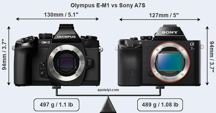 Size Olympus E-M1 vs Sony A7S