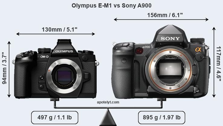 Size Olympus E-M1 vs Sony A900