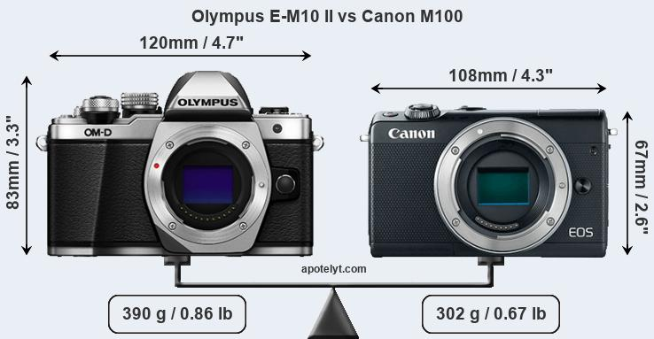 Compare Olympus E-M10 II and Canon M100