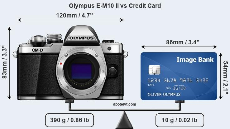 Olympus E-M10 II vs credit card front