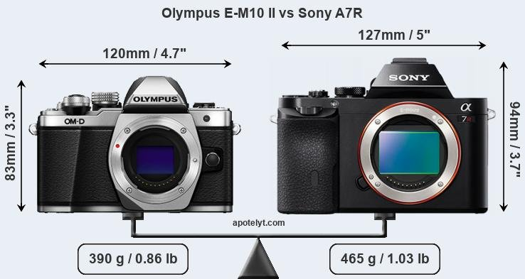 Olympus E-M10 II vs Sony A7R front