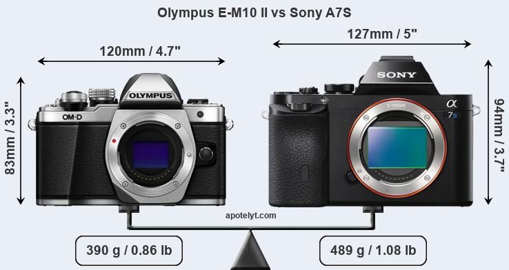 Compare Olympus E-M10 II and Sony A7S