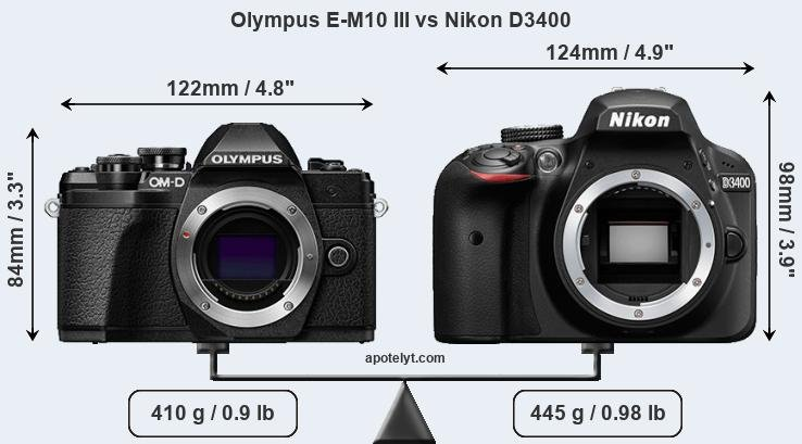 Olympus E-M10 III and Nikon D3400 sensor measures
