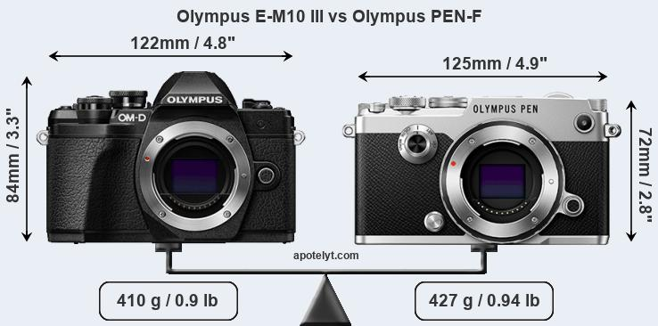 Compare Olympus E-M10 III and Olympus PEN-F