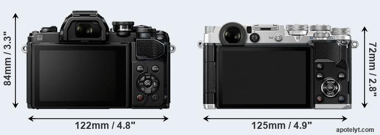 E-M10 III and PEN-F rear side