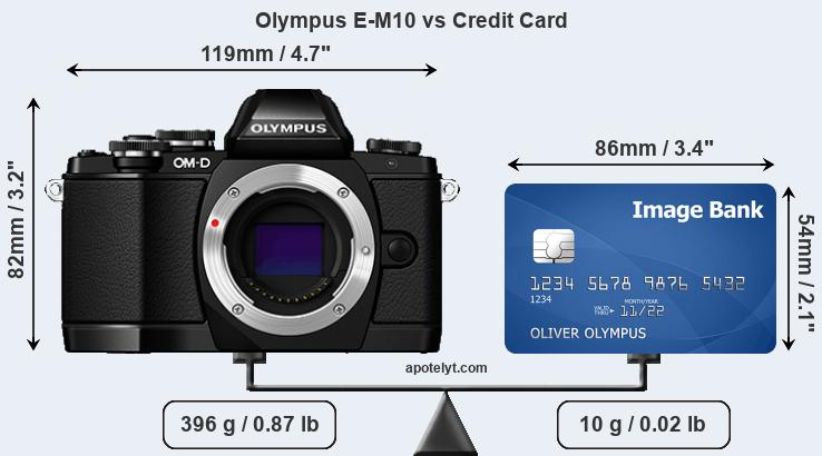 Olympus E-M10 vs credit card front
