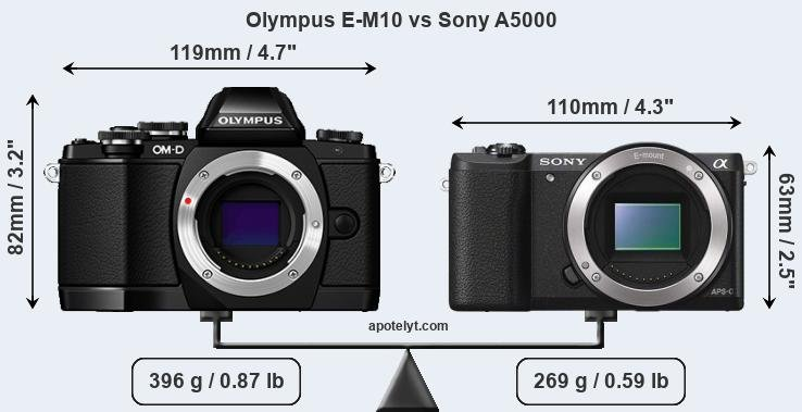 Size Olympus E-M10 vs Sony A5000