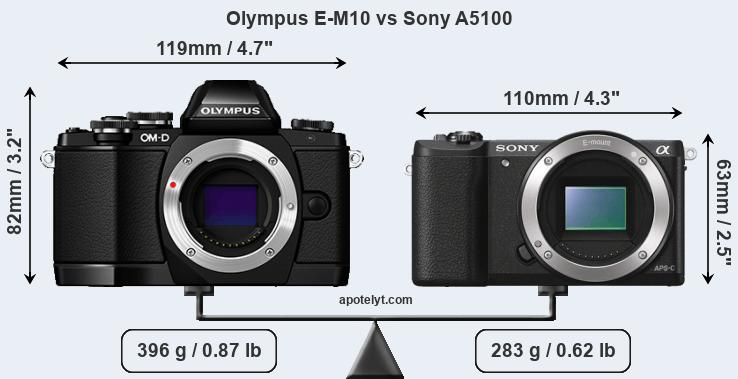 Size Olympus E-M10 vs Sony A5100