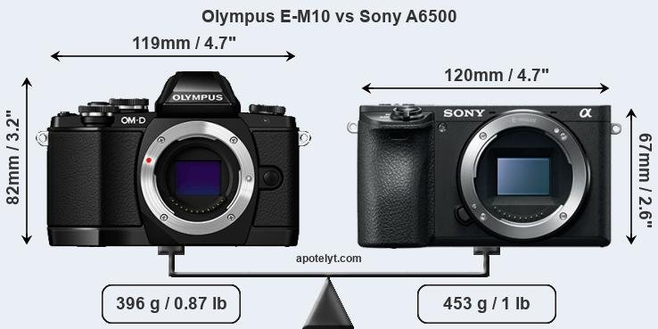 Size Olympus E-M10 vs Sony A6500