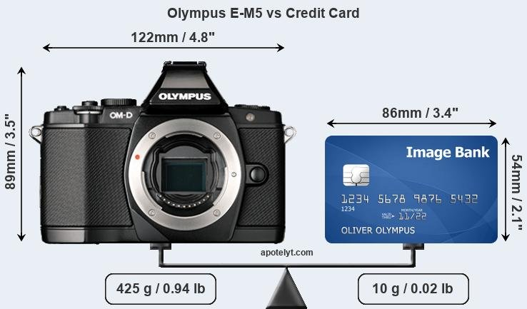Olympus E-M5 vs credit card front