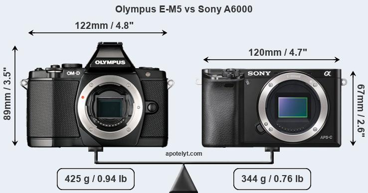 Size Olympus E-M5 vs Sony A6000