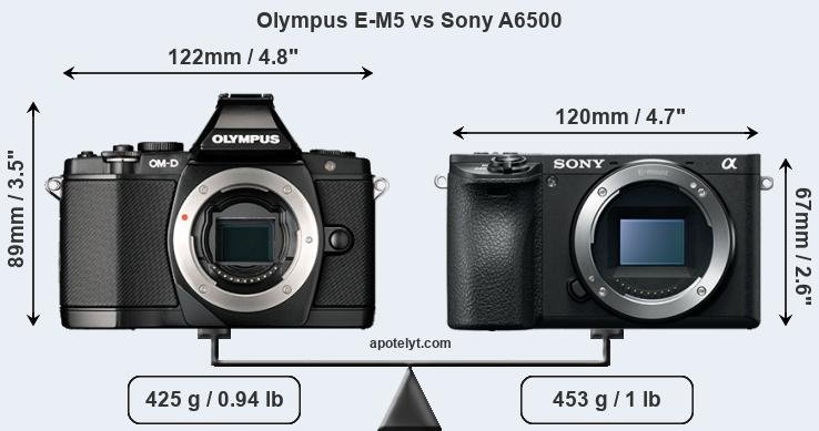 Size Olympus E-M5 vs Sony A6500