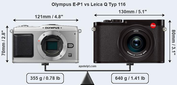 Compare Olympus E-P1 and Leica Q Typ 116