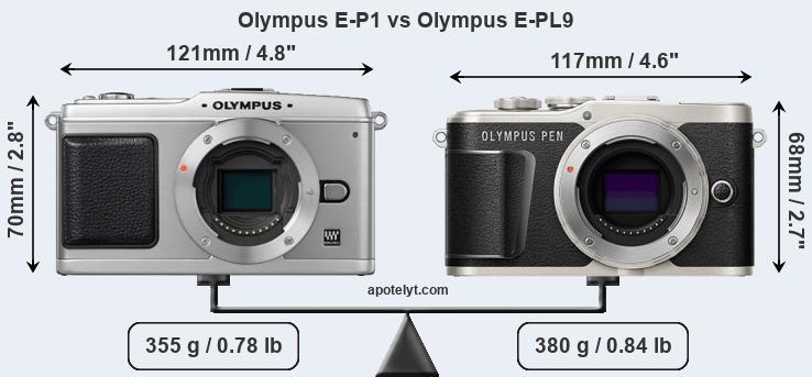 Gadget Place Nikon G Lens Adapter for Olympus PEN E-PL8 PEN-F