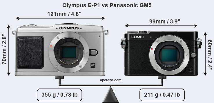 Size Olympus E-P1 vs Panasonic GM5