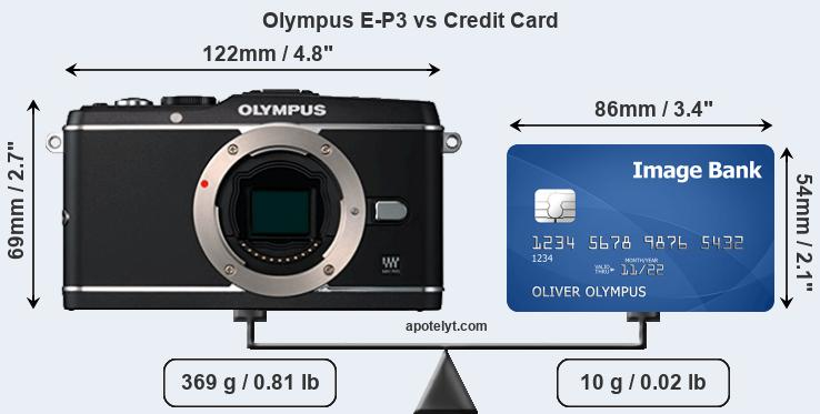 Olympus E-P3 vs credit card front