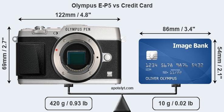 Olympus E-P5 vs credit card front