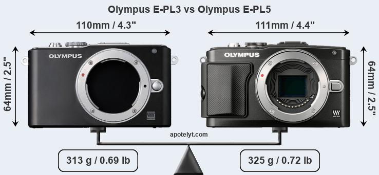 Compare Olympus E-PL3 and Olympus E-PL5