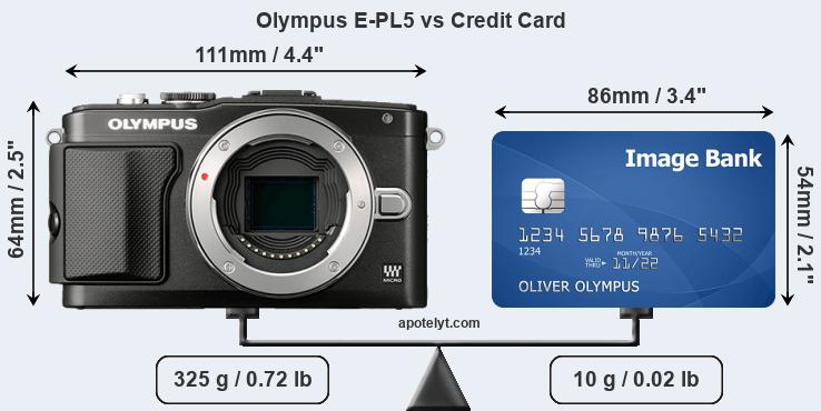Olympus E-PL5 vs credit card front