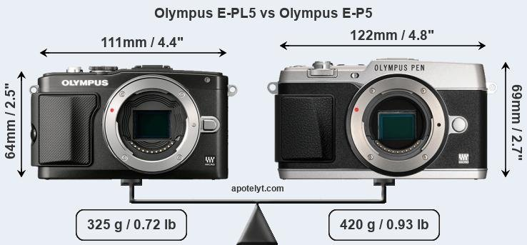 Compare Olympus E-PL5 and Olympus E-P5