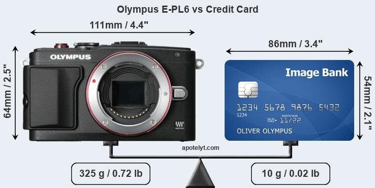 Olympus E-PL6 vs credit card front