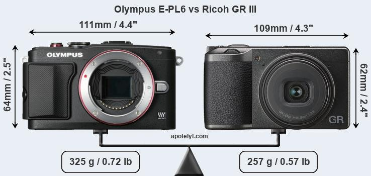 Size Olympus E-PL6 vs Ricoh GR III