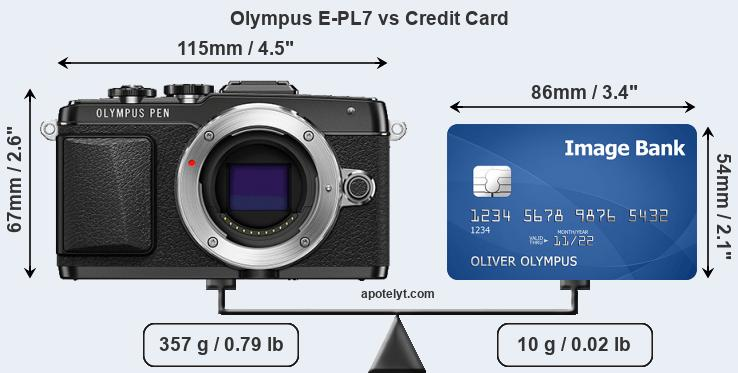 Olympus E-PL7 vs credit card front
