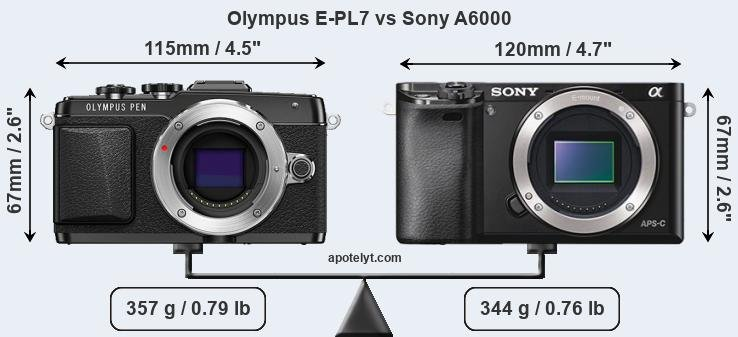 Size Olympus E-PL7 vs Sony A6000
