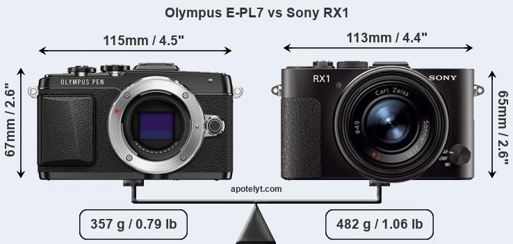 Size Olympus E-PL7 vs Sony RX1